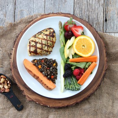 Portion Your Plate: Know The Right Size